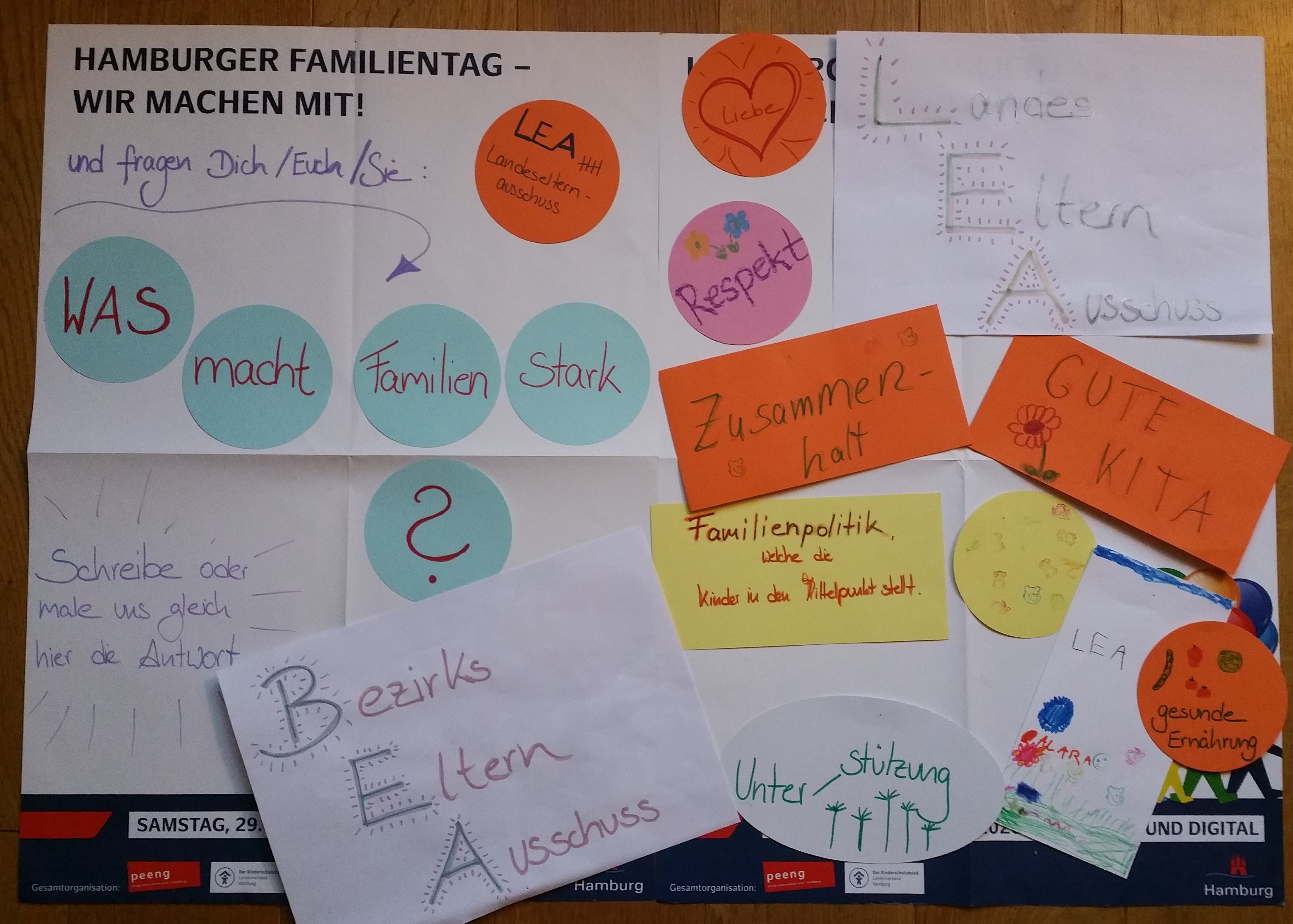 Familientag Collage 2020
